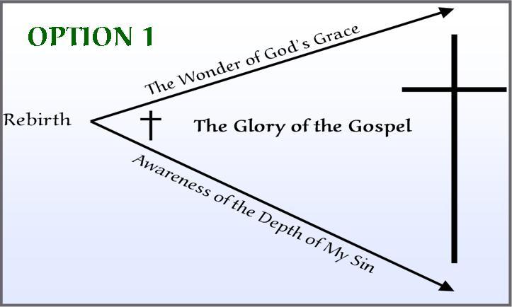 gospel-option1